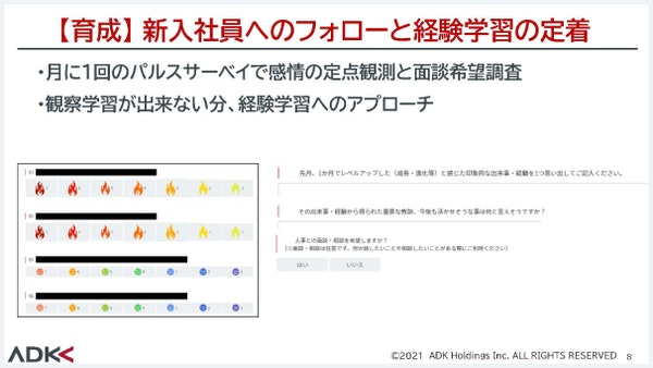 【育成】新入社員へのフォローと経験学習の定着