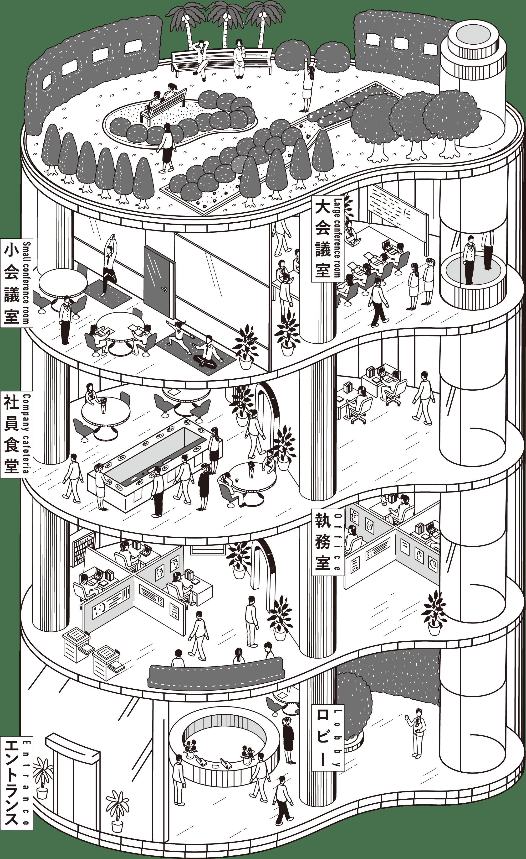 ビルディング